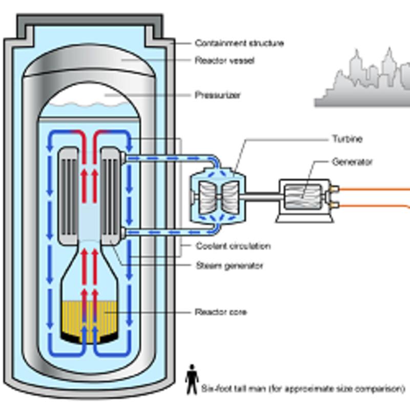 Small modular reactor, Foto: U.S. Government Accountability Office from Washington, DC, United States [Public domain]